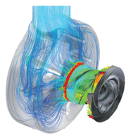 Vizualizace výsledků z CFD